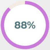 88_percent