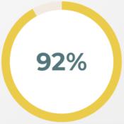 92_percent
